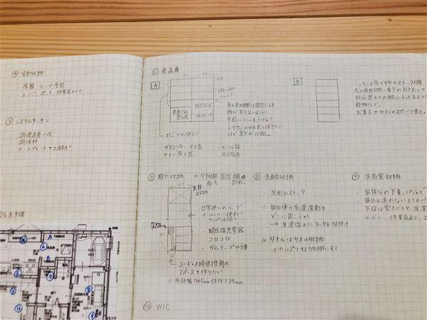 プランニングノート詳細