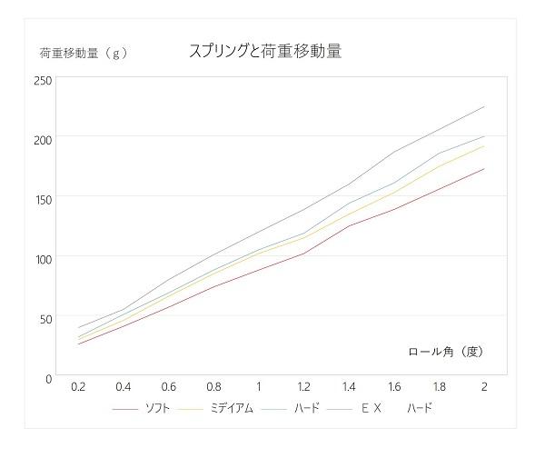f:id:yokomori66:20190906212011j:plain