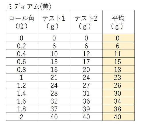 f:id:yokomori66:20190910204633j:plain