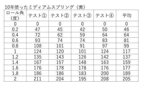 f:id:yokomori66:20190913210722j:plain