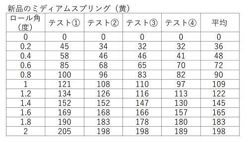 f:id:yokomori66:20190913210914j:plain