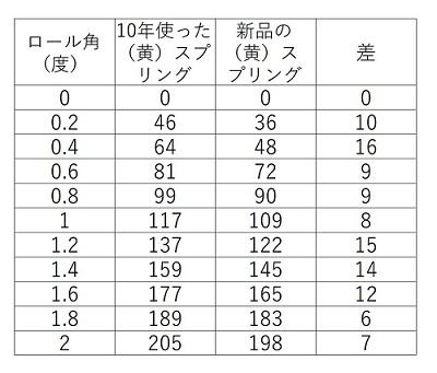 f:id:yokomori66:20190913211011j:plain