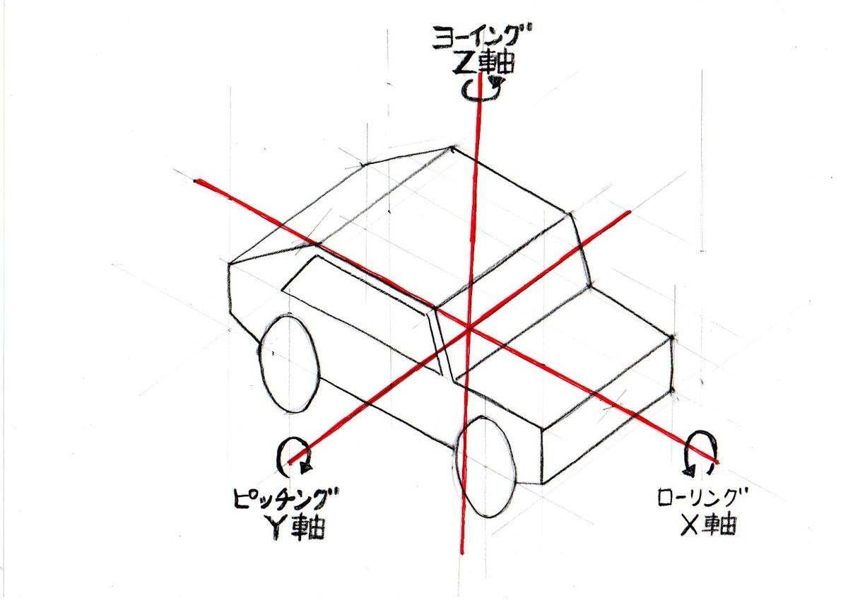 f:id:yokomori66:20200219211001j:plain