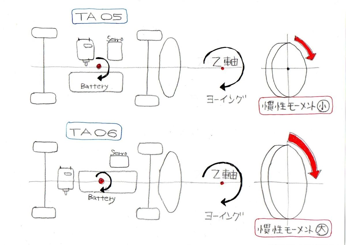 f:id:yokomori66:20200322214436j:plain
