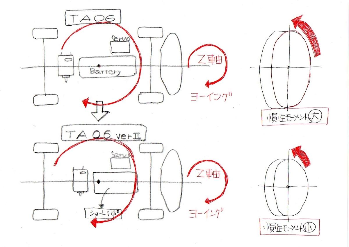 f:id:yokomori66:20200402221034j:plain