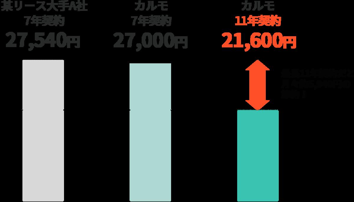 f:id:yokosai:20190720084925p:plain