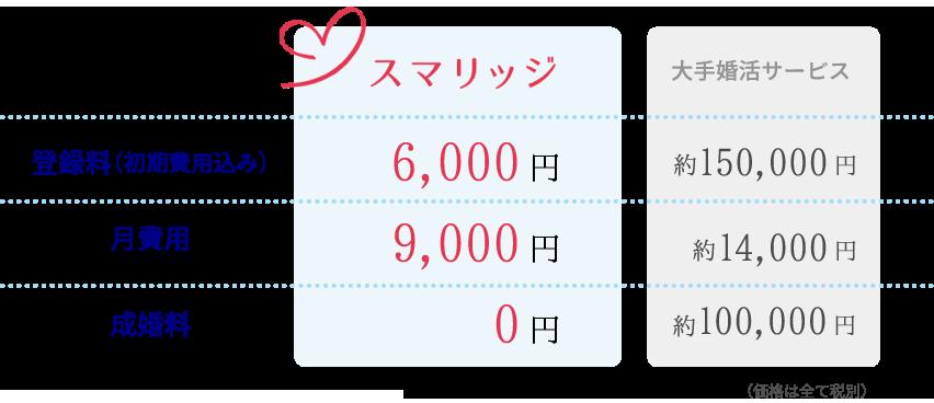 f:id:yokosai:20190721194315p:plain