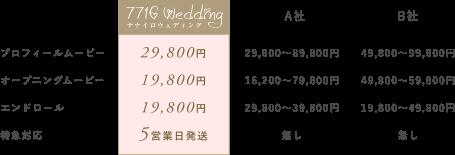 f:id:yokosai:20190724210029p:plain