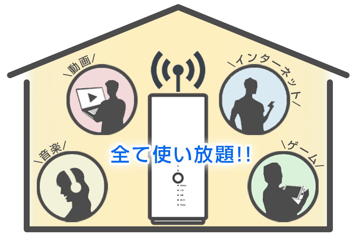 f:id:yokosai:20190725203420p:plain