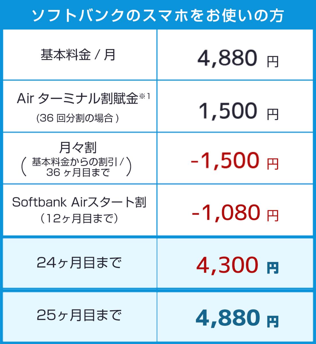 f:id:yokosai:20190725204129p:plain