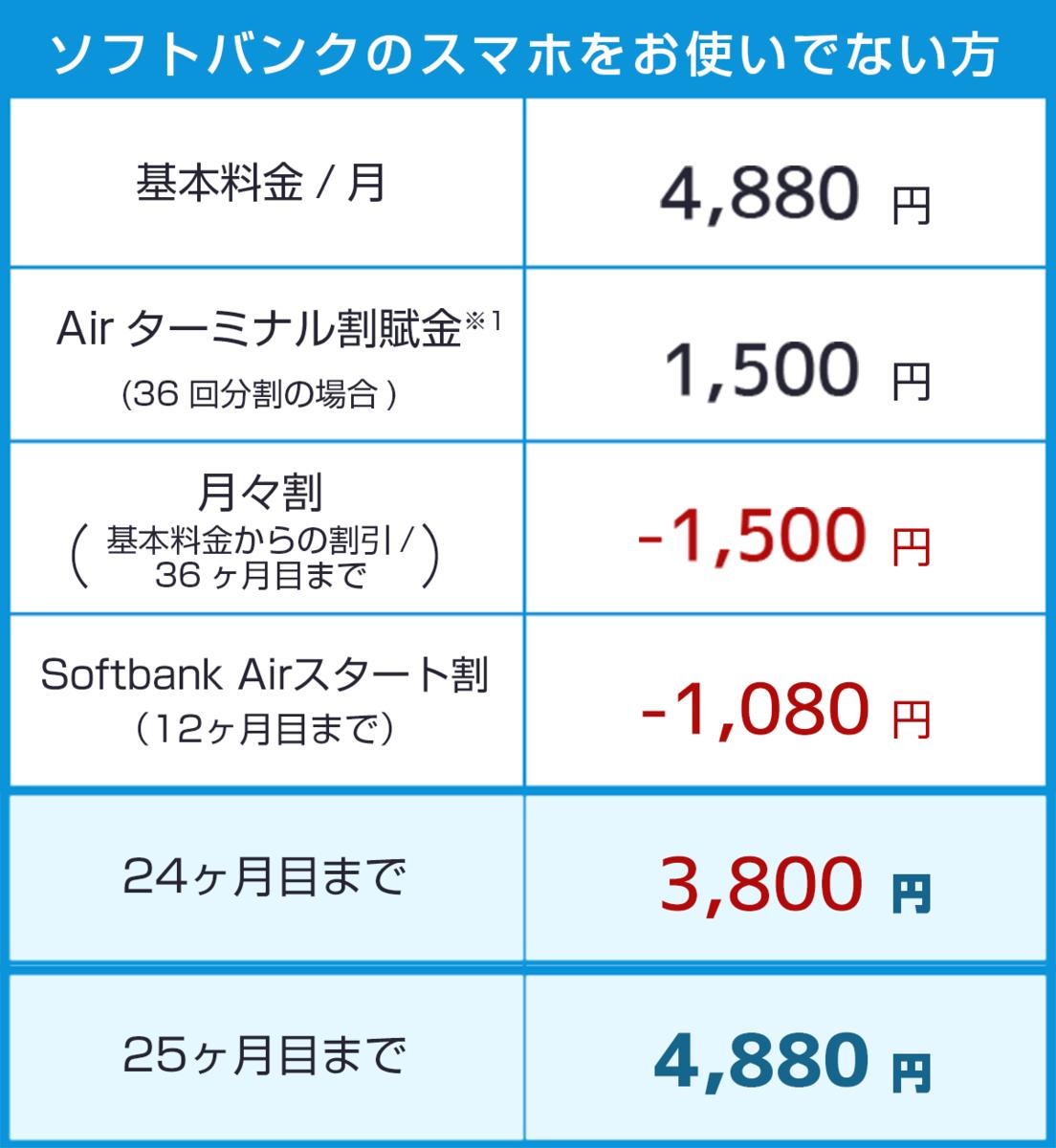 f:id:yokosai:20190725204244p:plain