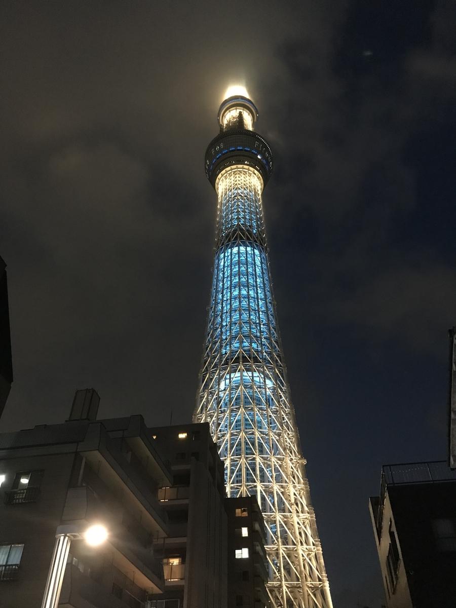 f:id:yokosai:20190728120403j:plain