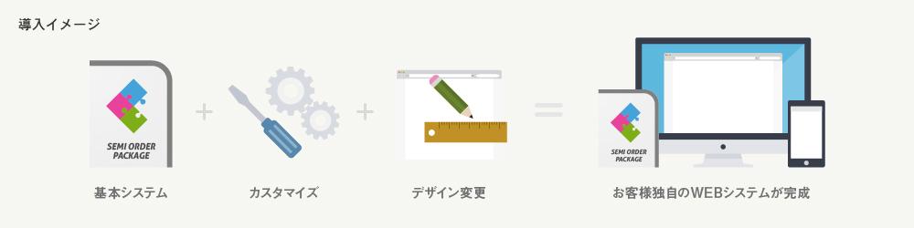 f:id:yokosai:20190730214917j:plain