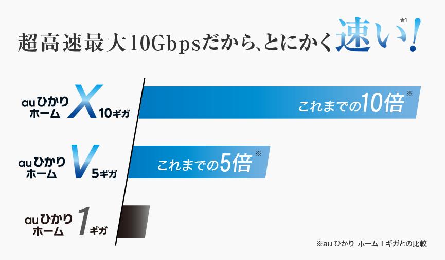 f:id:yokosai:20190802144442p:plain