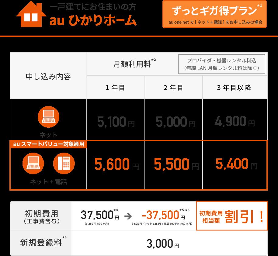 f:id:yokosai:20190802165104p:plain