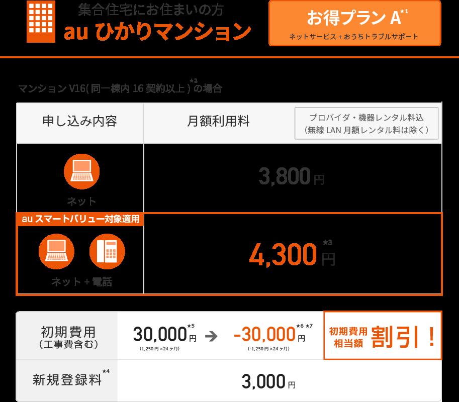 f:id:yokosai:20190802165229p:plain