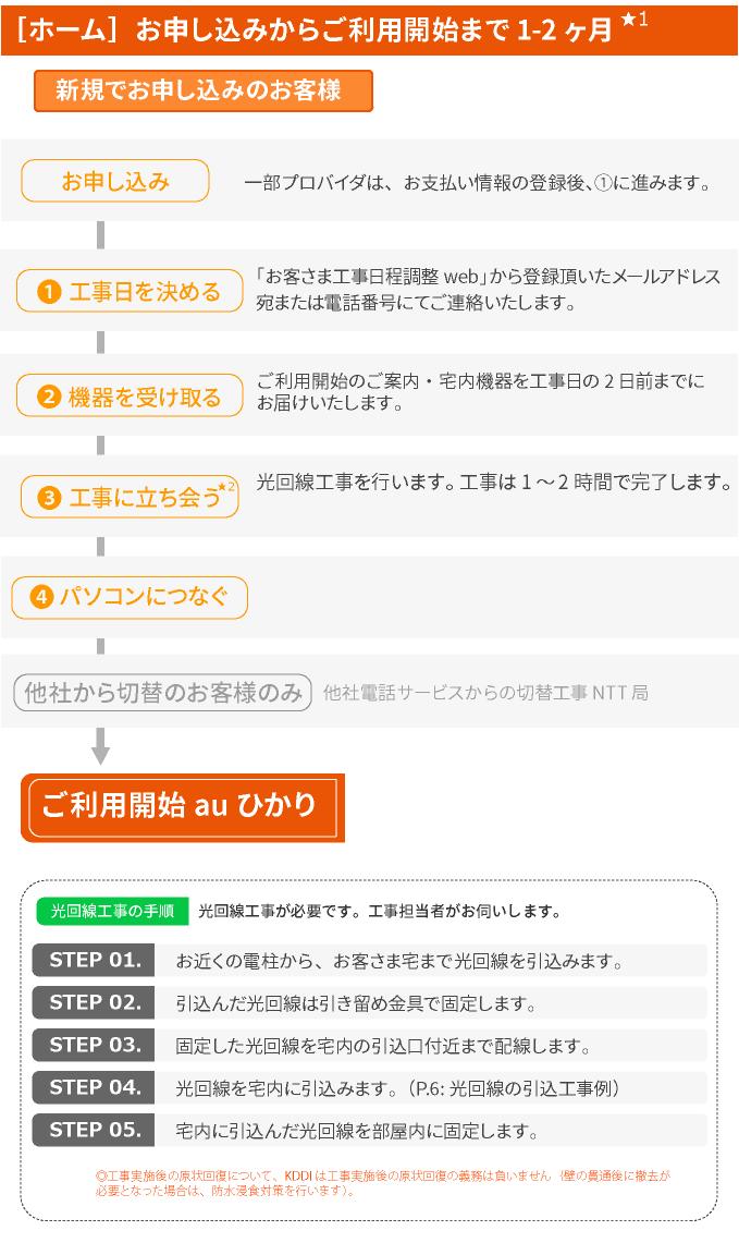 f:id:yokosai:20190802165458p:plain