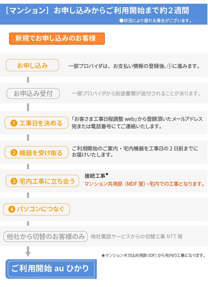 f:id:yokosai:20190802165651p:plain