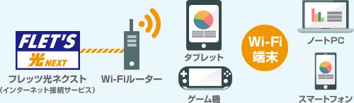 f:id:yokosai:20190802214555p:plain