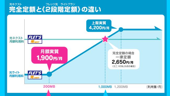 f:id:yokosai:20190802214812p:plain