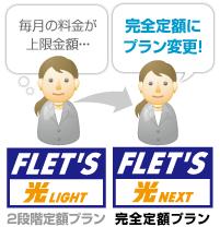 f:id:yokosai:20190802214914p:plain
