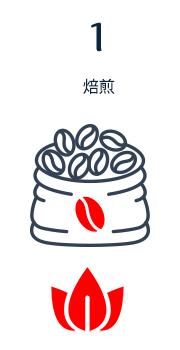 f:id:yokosai:20190811123103p:plain