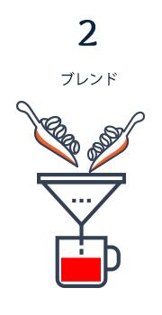 f:id:yokosai:20190811123340p:plain