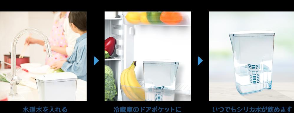f:id:yokosai:20190814170111p:plain