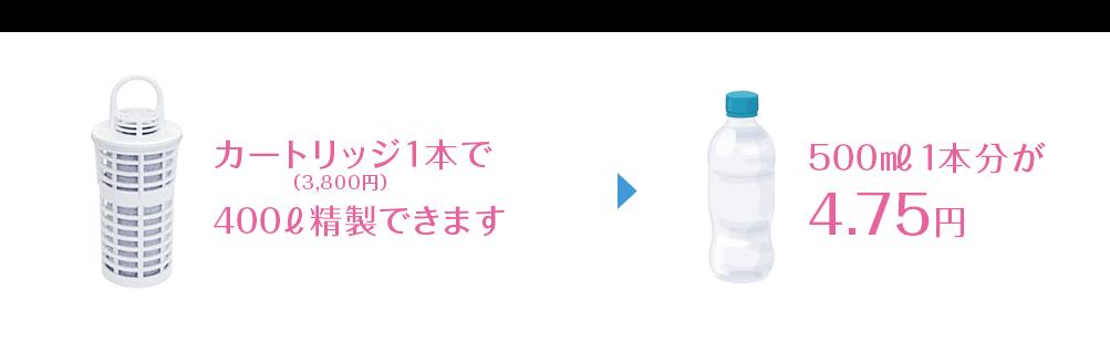 f:id:yokosai:20190814170408p:plain