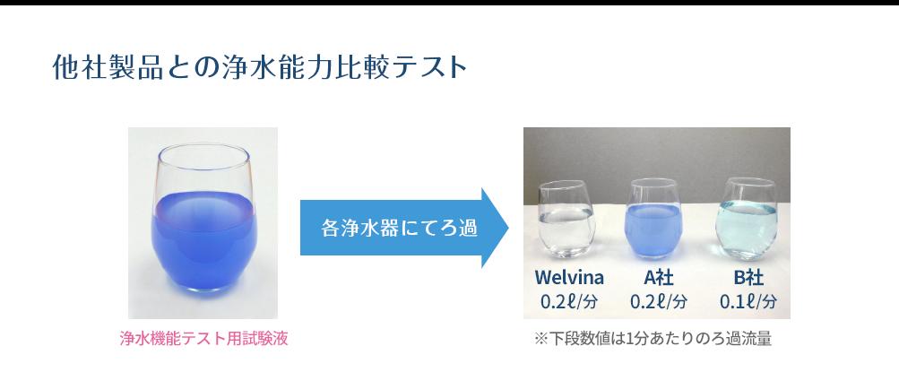 f:id:yokosai:20190814170521p:plain