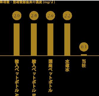 f:id:yokosai:20190815161652p:plain