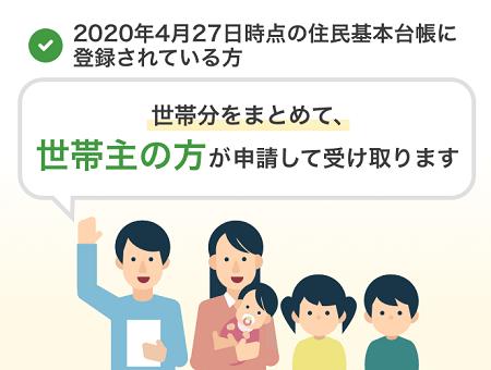 f:id:yokosai:20200523162344p:plain