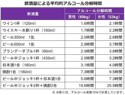 f:id:yokosai:20200627125342j:plain