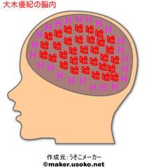 f:id:yokosasa:20080108212446j:image
