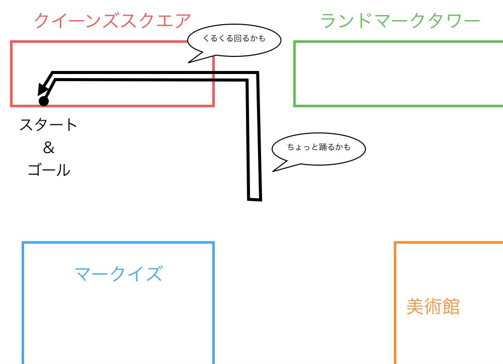 f:id:yokoshimauma:20160812121817p:plain