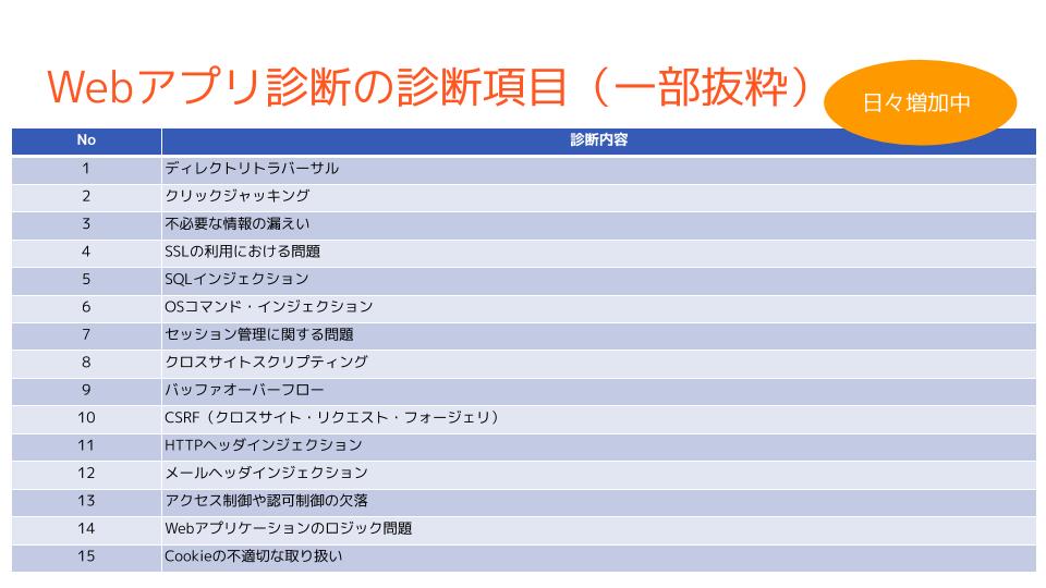 f:id:yokoyama0721:20201212000242p:plain