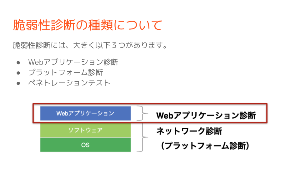 f:id:yokoyama0721:20201213130931p:plain