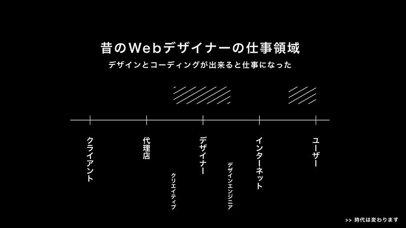 f:id:yokoyama_y:20170726084629p:plain