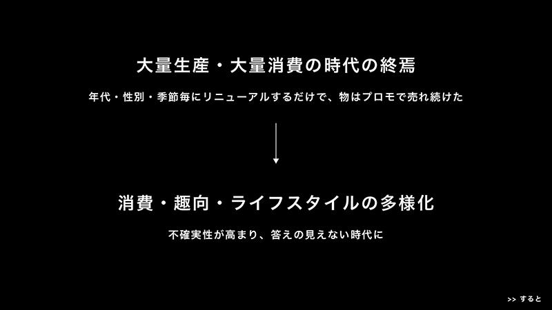 f:id:yokoyama_y:20170726084944p:plain