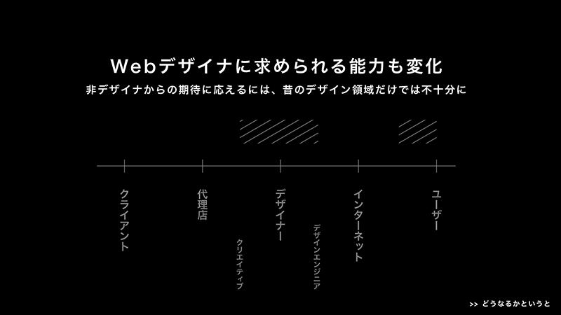 f:id:yokoyama_y:20170726085023p:plain