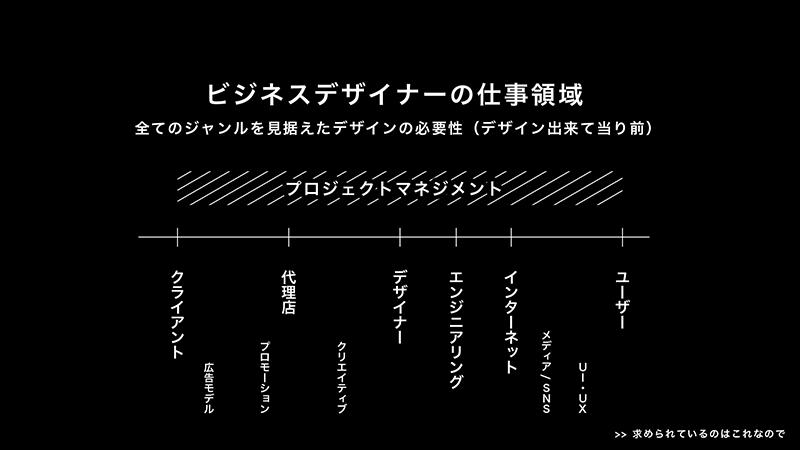 f:id:yokoyama_y:20170726085048p:plain