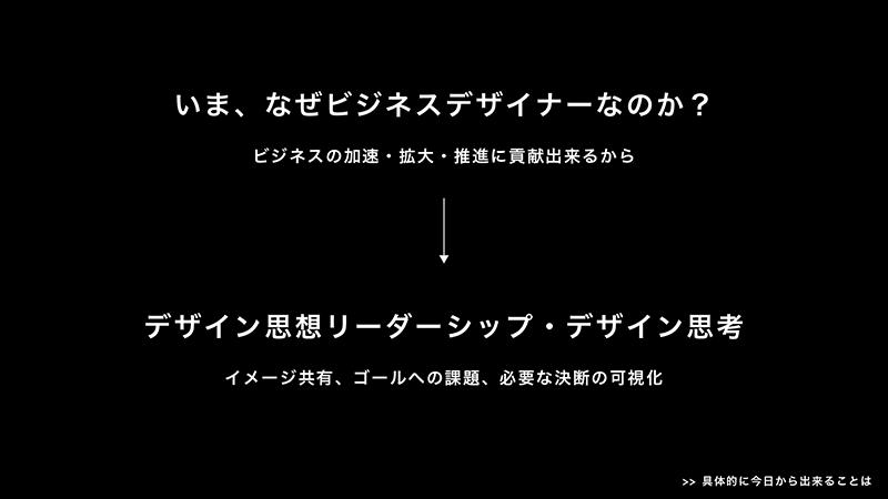 f:id:yokoyama_y:20170726085318p:plain