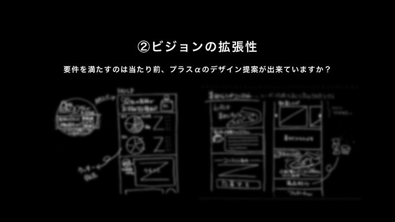 f:id:yokoyama_y:20170726085528p:plain