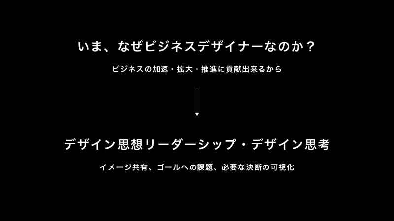 f:id:yokoyama_y:20170726085911p:plain