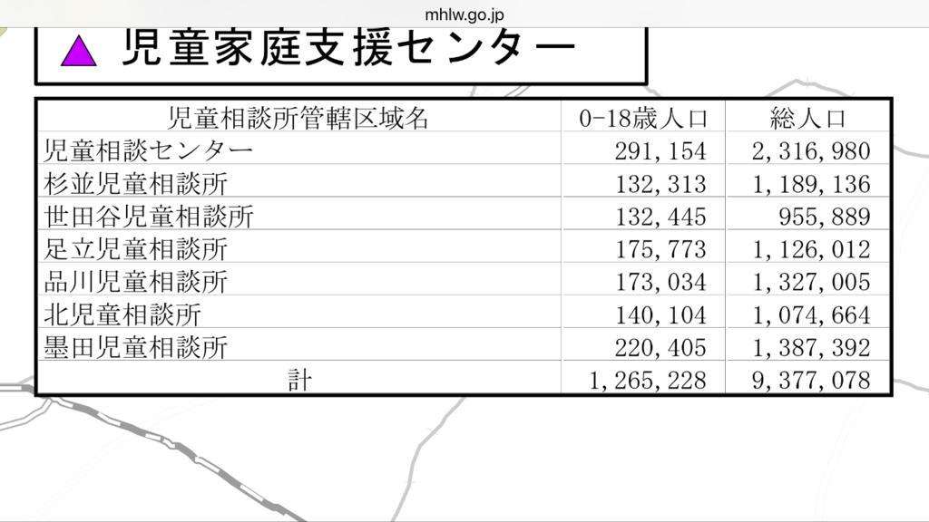 f:id:yokoyan28:20170202204503p:plain