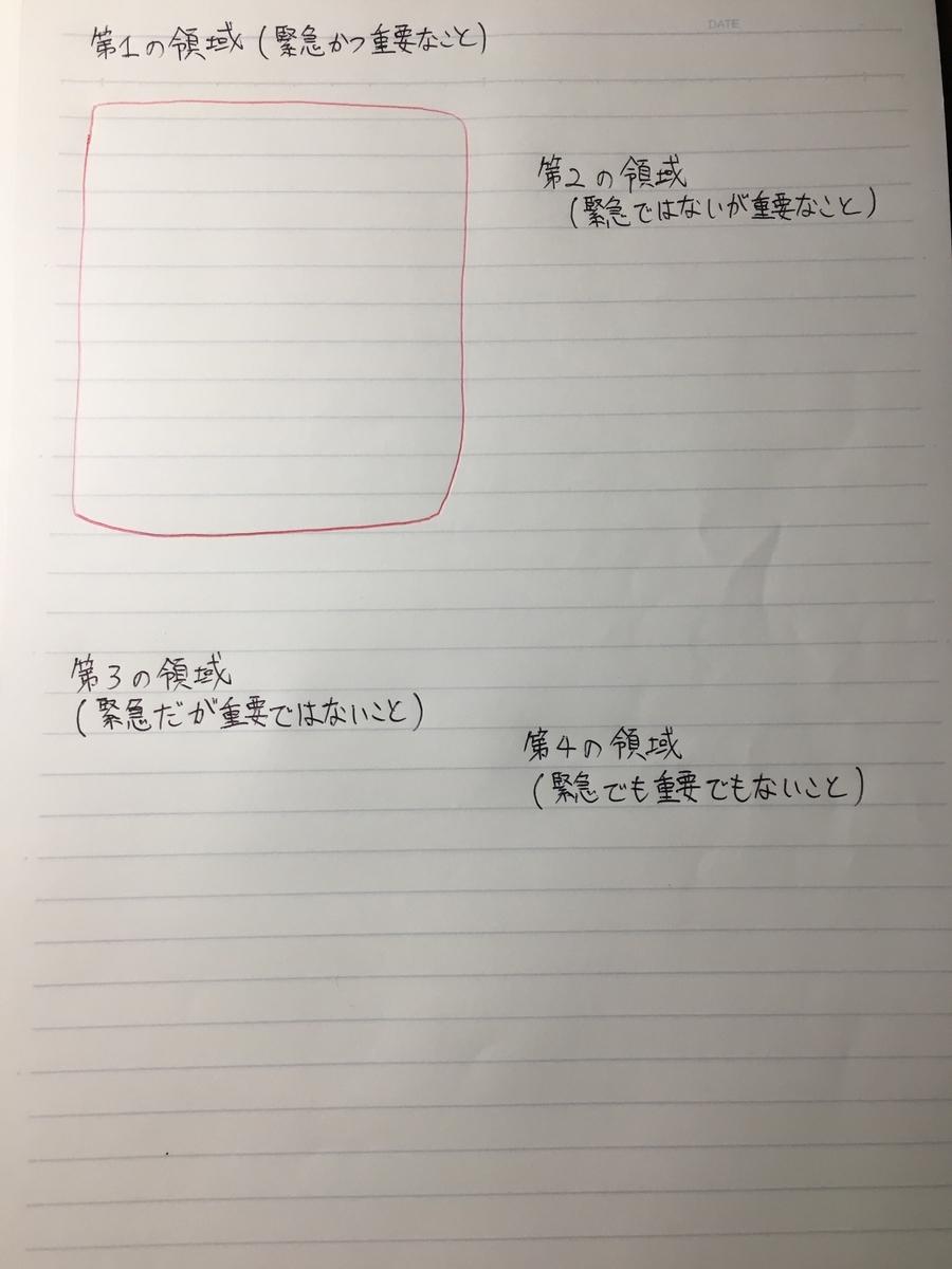 f:id:yokoyokko:20190507223133j:plain
