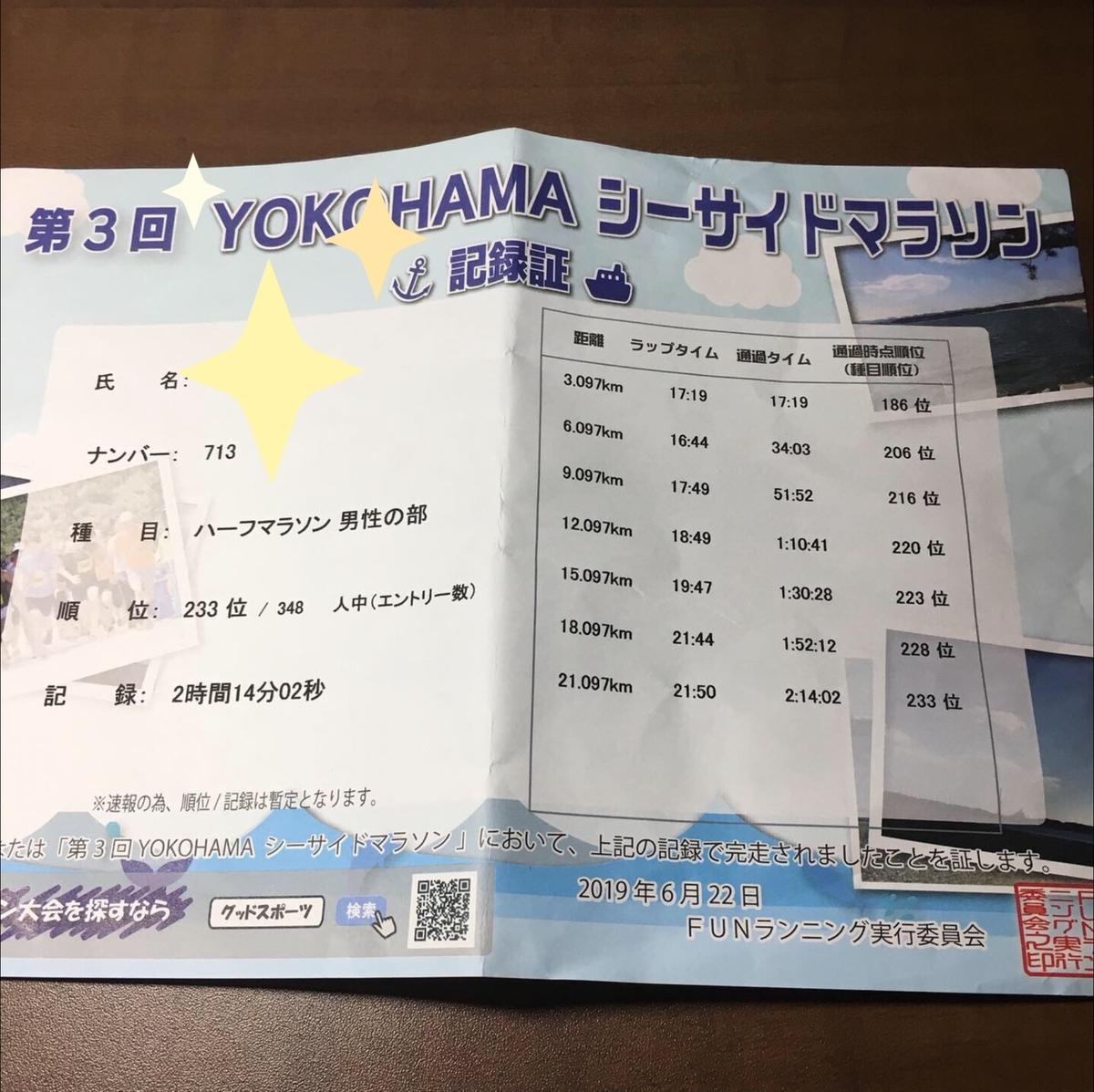 f:id:yokoyokko:20190623135558j:plain