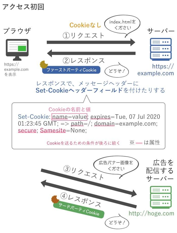 f:id:yokoyoko_115:20200712001704j:plain