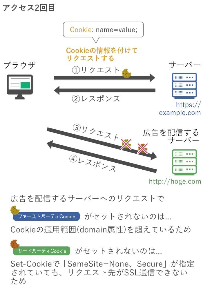 f:id:yokoyoko_115:20200712001721j:plain
