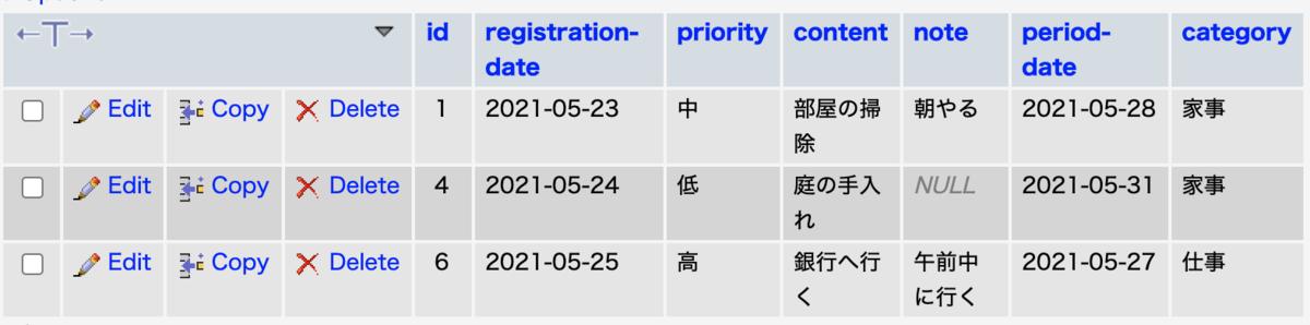 f:id:yokoyoko_115:20210523011659p:plain